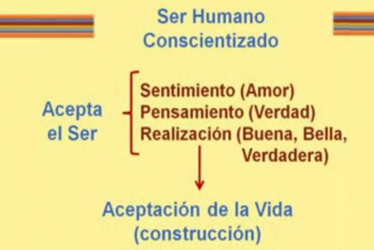 El Deseo Inconsciente de autodestrucción del Ser Humano – STOP 1