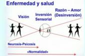 Formación del Hombre Universal – Inversión Sensorial en la Sociedad – STOP 73