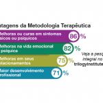Aprender Línguas Fazendo Psicoterapia